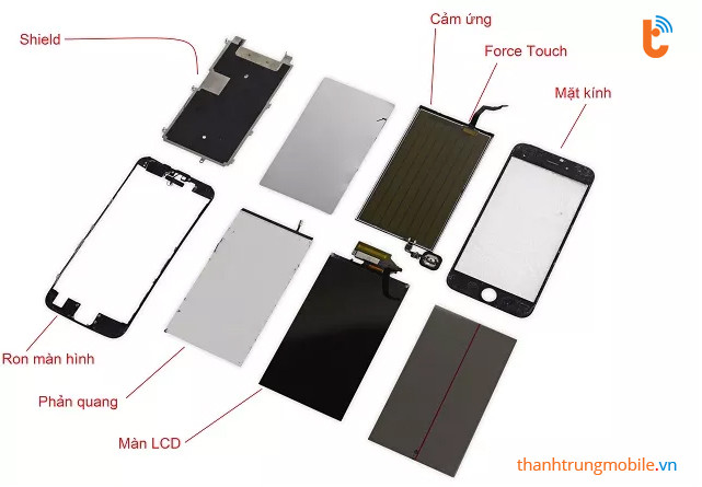 cau-tao-man-hinh-iphone-day-du