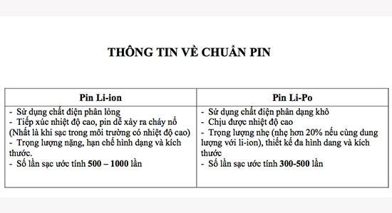 So sánh Pin Li-ion và Li-Pi