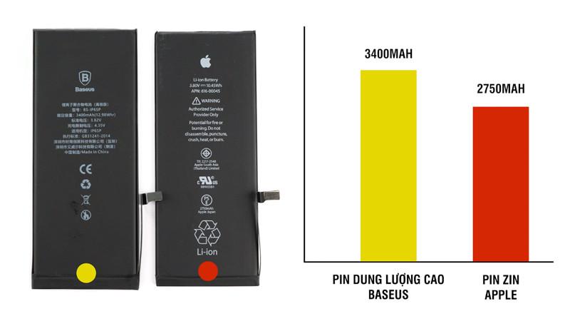 Pin Baseus có tốt không, có nên thay pin Baseus cho iPhone không?
