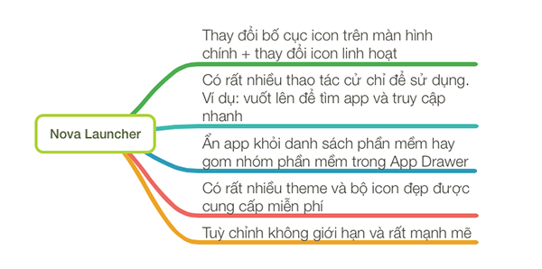 thu-nho-icon-tren-samsung-1