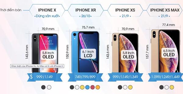 so-sanh-man-hinh-iphone-x-1
