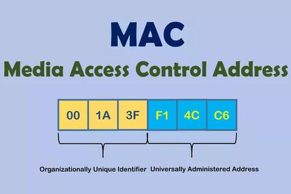 Địa chỉ Mac là gì - Cách xem địa chỉ Mac của điện thoại iPhone, Samsung, Oppo