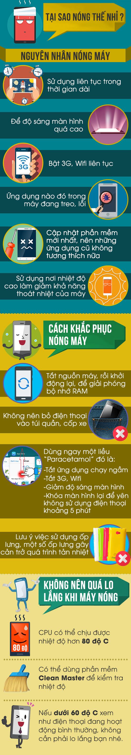cach-khac-phuc-dien-thoai-bi-nong