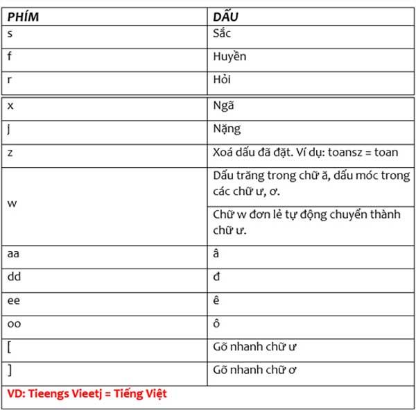 go-tieng-viet-co-dau-tren-iphone-6.jpg