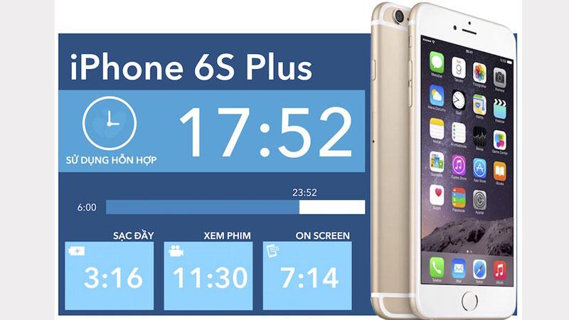 danh-gia-iphone-6-plus-lock